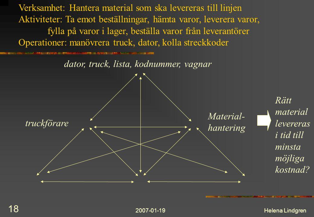 2007-01-19Helena Lindgren 18 Verksamhet: Hantera material som ska levereras till linjen Aktiviteter: Ta emot beställningar, hämta varor, leverera varor, fylla på varor i lager, beställa varor från leverantörer Operationer: manövrera truck, dator, kolla streckkoder Material- hantering truckförare dator, truck, lista, kodnummer, vagnar Rätt material levereras i tid till minsta möjliga kostnad