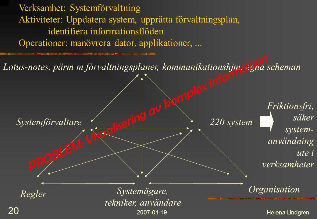 2007-01-19Helena Lindgren 20 Verksamhet: Systemförvaltning Aktiviteter: Uppdatera system, upprätta förvaltningsplan, identifiera informationsflöden Operationer: manövrera dator, applikationer,...