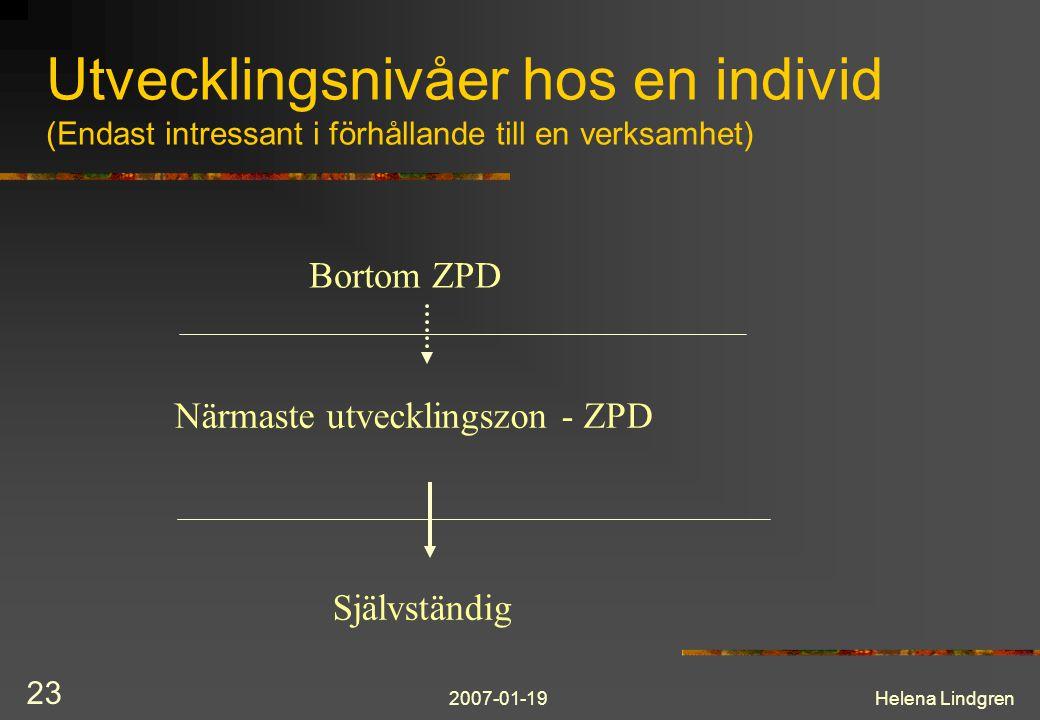 2007-01-19Helena Lindgren 23 Utvecklingsnivåer hos en individ (Endast intressant i förhållande till en verksamhet) Närmaste utvecklingszon - ZPD Självständig Bortom ZPD