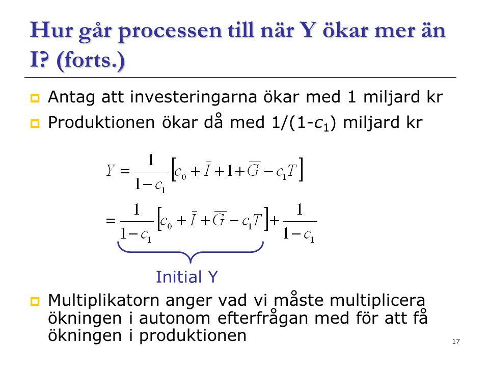 17 Hur går processen till när Y ökar mer än I? (forts.)  Antag att investeringarna ökar med 1 miljard kr  Produktionen ökar då med 1/(1-c 1 ) miljar