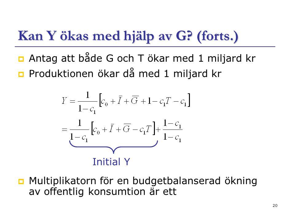 20 Kan Y ökas med hjälp av G? (forts.)  Antag att både G och T ökar med 1 miljard kr  Produktionen ökar då med 1 miljard kr  Multiplikatorn för en