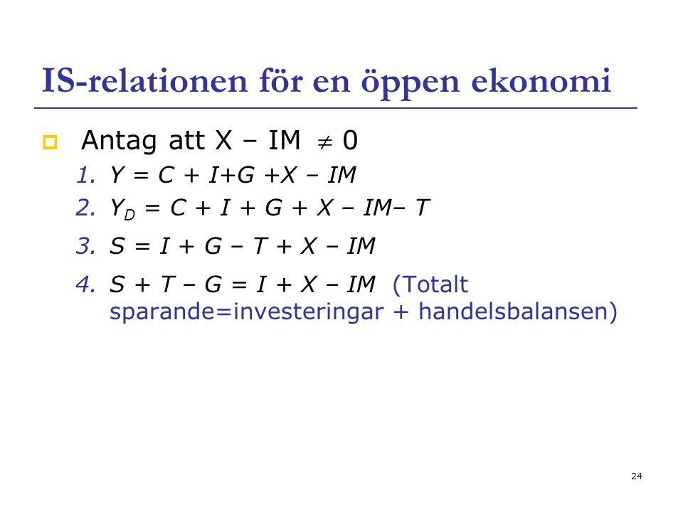 24 IS-relationen för en öppen ekonomi  Antag att X – IM  0 1.Y = C + I+G +X – IM 2.Y D = C + I + G + X – IM– T 3.S = I + G – T + X – IM 4.S + T – G