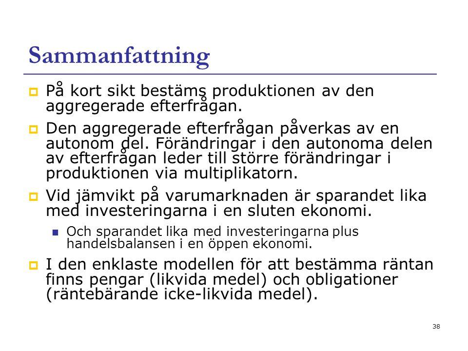 38 Sammanfattning  På kort sikt bestäms produktionen av den aggregerade efterfrågan.  Den aggregerade efterfrågan påverkas av en autonom del. Föränd