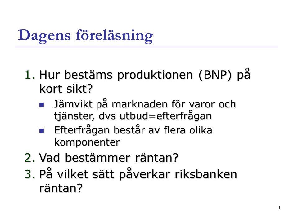 4 Dagens föreläsning 1.Hur bestäms produktionen (BNP) på kort sikt? Jämvikt på marknaden för varor och tjänster, dvs utbud=efterfrågan Jämvikt på mark
