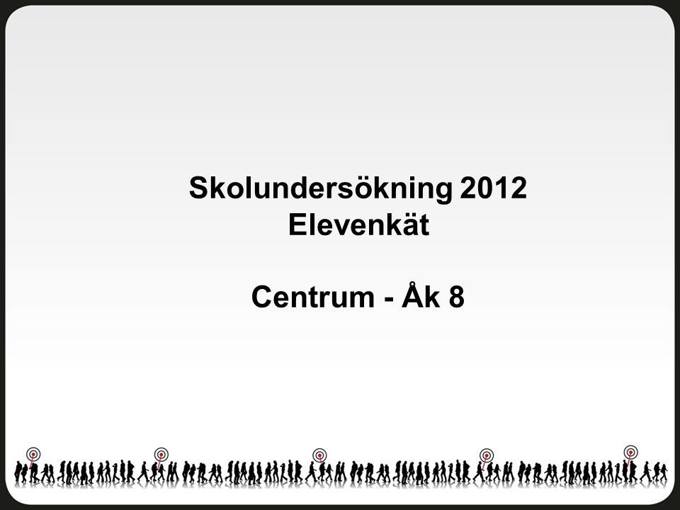 Bemötande Centrum - Åk 8 Antal svar: 55 av 110 elever Svarsfrekvens: 50 procent