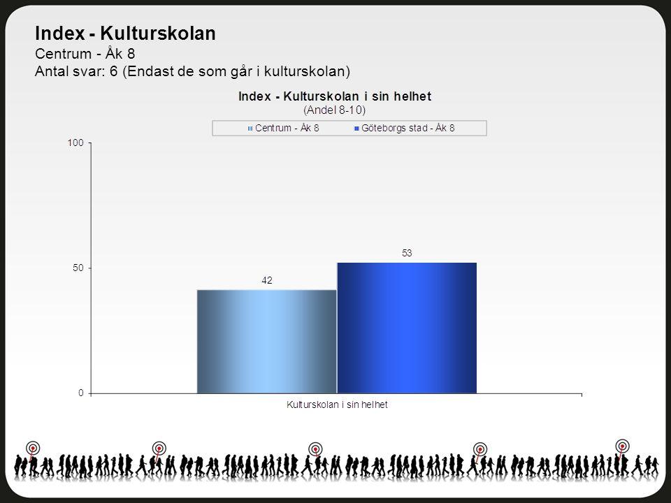 Index - Kulturskolan Centrum - Åk 8 Antal svar: 6 (Endast de som går i kulturskolan)