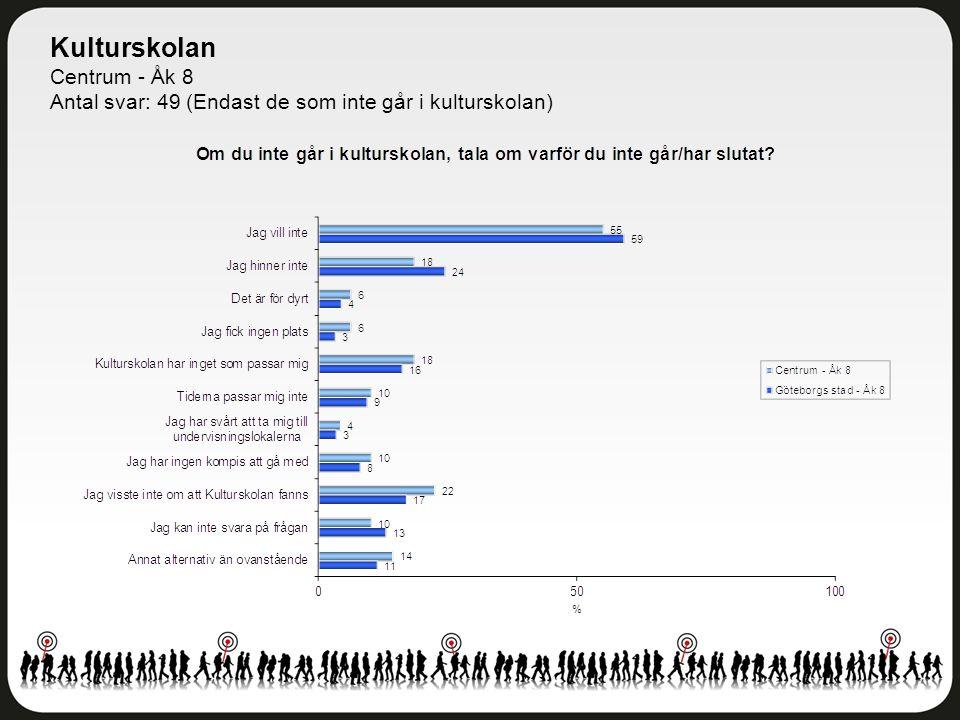 Kulturskolan Centrum - Åk 8 Antal svar: 49 (Endast de som inte går i kulturskolan)