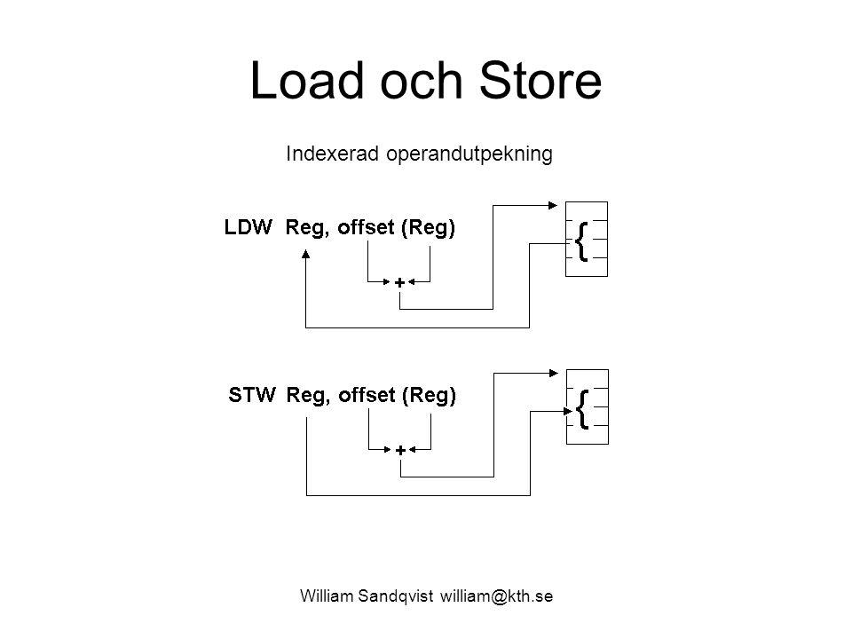 William Sandqvist william@kth.se Load och Store Indexerad operandutpekning