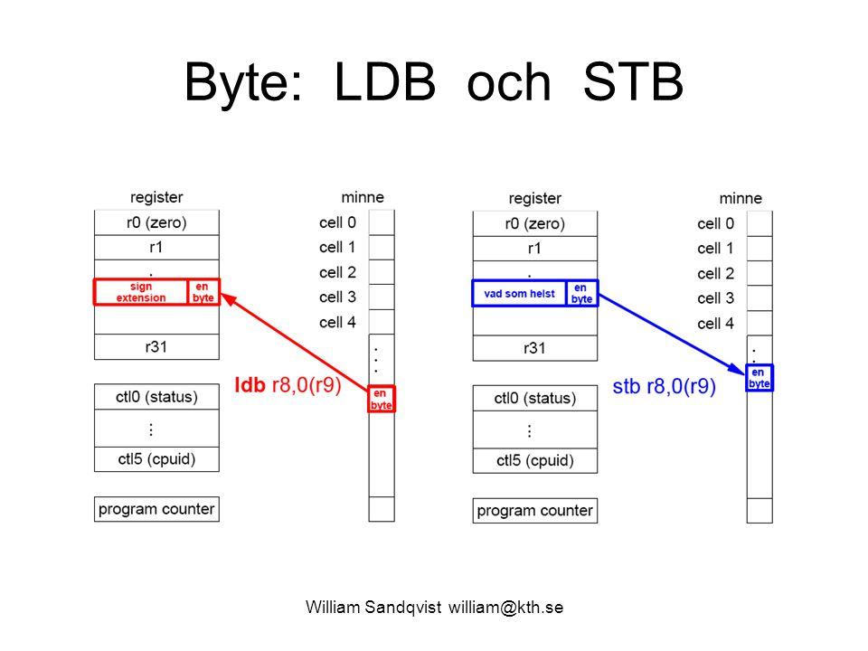 William Sandqvist william@kth.se Byte: LDB och STB