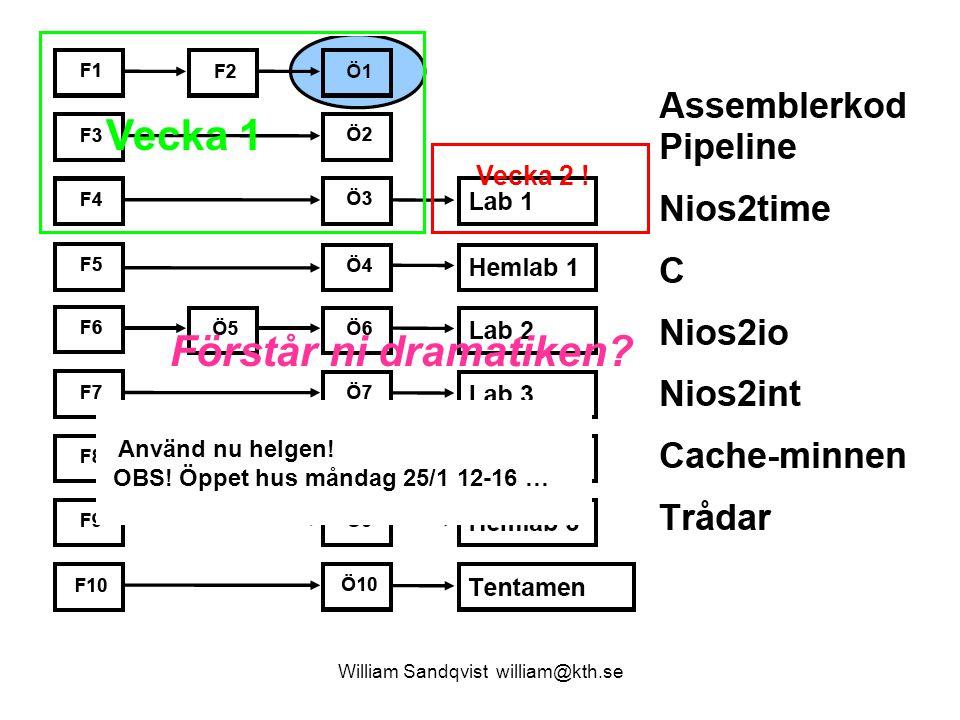 William Sandqvist william@kth.se Vecka 1 Vecka 2 ! Förstår ni dramatiken? Använd nu helgen! OBS! Öppet hus måndag 25/1 12-16 …