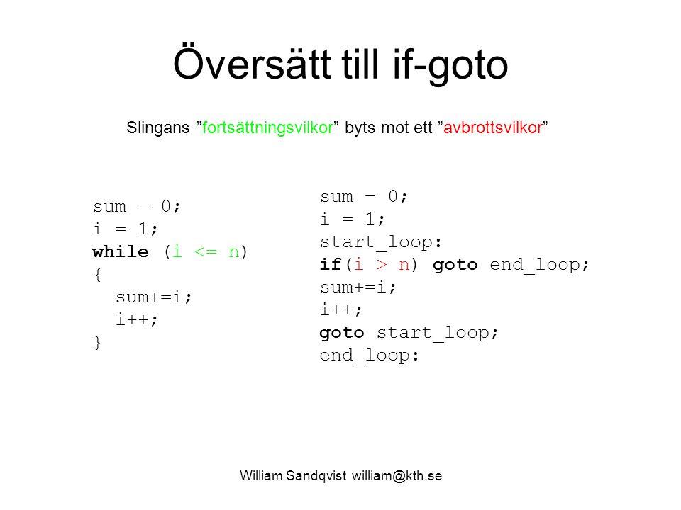William Sandqvist william@kth.se Översätt till if-goto sum = 0; i = 1; start_loop: if(i > n) goto end_loop; sum+=i; i++; goto start_loop; end_loop: su