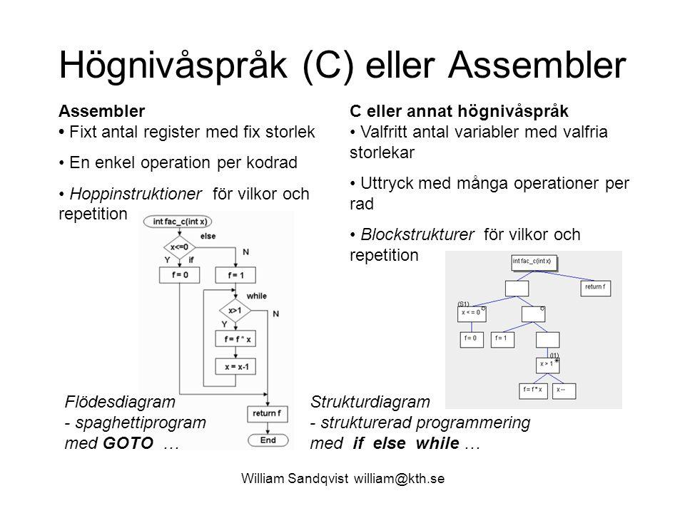 William Sandqvist william@kth.se Högnivåspråk (C) eller Assembler Assembler Fixt antal register med fix storlek En enkel operation per kodrad Hoppinst