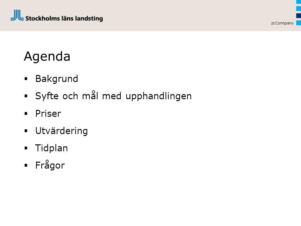 Agenda  Bakgrund  Syfte och mål med upphandlingen  Priser  Utvärdering  Tidplan  Frågor zcCompany