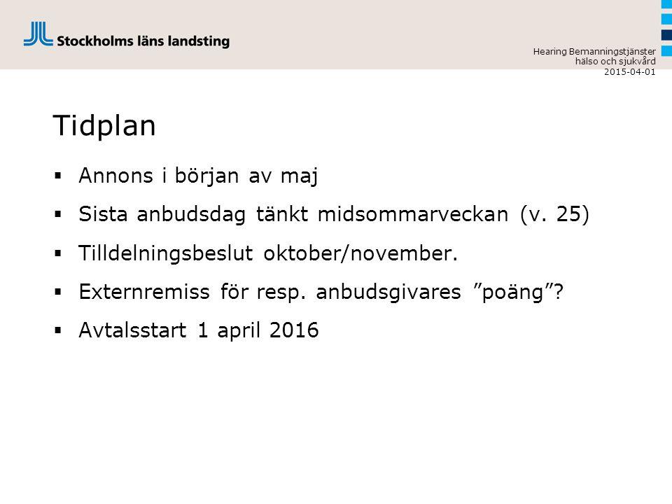 Tidplan  Annons i början av maj  Sista anbudsdag tänkt midsommarveckan (v. 25)  Tilldelningsbeslut oktober/november.  Externremiss för resp. anbud