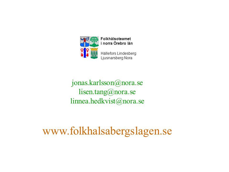 Folkhälsoteamet i norra Örebro län Hällefors Lindesberg Ljusnarsberg Nora jonas.karlsson@nora.se lisen.tang@nora.se linnea.hedkvist@nora.se www.folkha