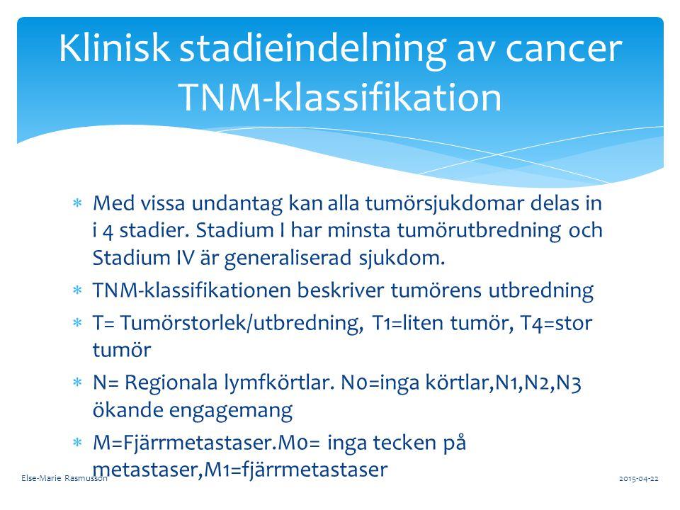  Med vissa undantag kan alla tumörsjukdomar delas in i 4 stadier. Stadium I har minsta tumörutbredning och Stadium IV är generaliserad sjukdom.  TNM