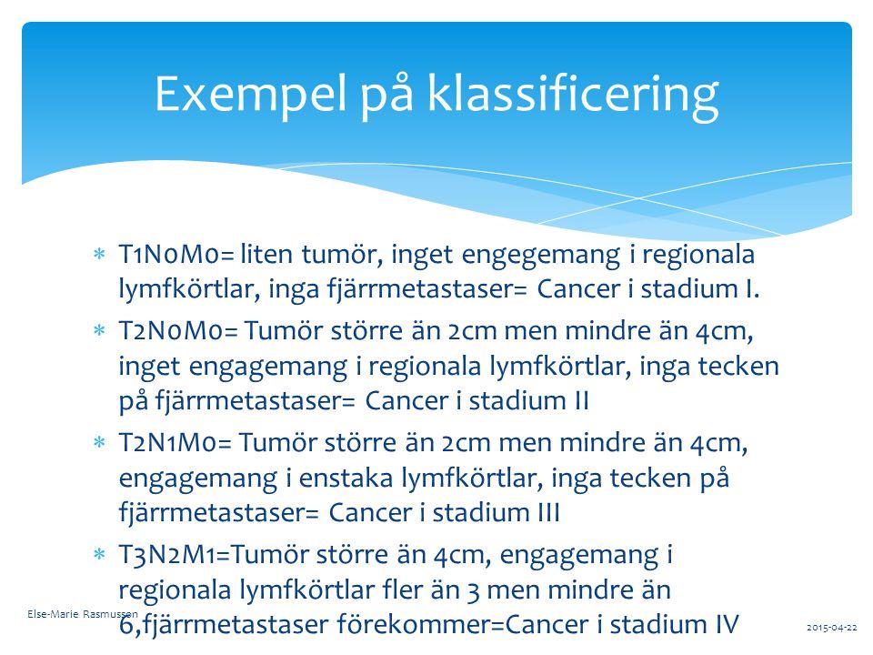  T1N0M0= liten tumör, inget engegemang i regionala lymfkörtlar, inga fjärrmetastaser= Cancer i stadium I.  T2N0M0= Tumör större än 2cm men mindre än