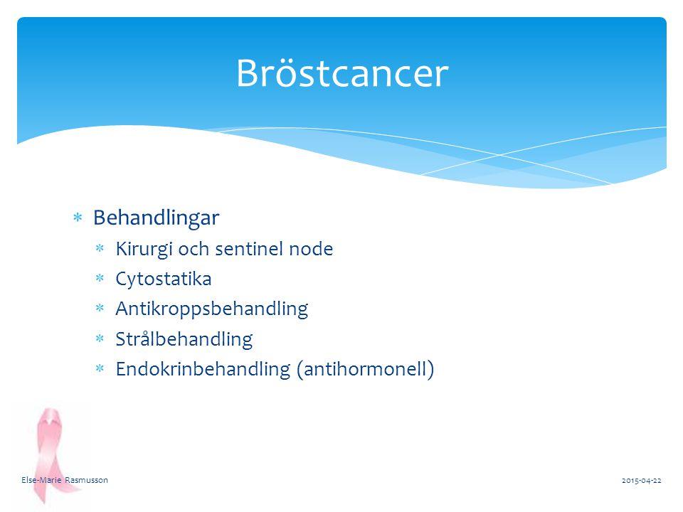  Behandlingar  Kirurgi och sentinel node  Cytostatika  Antikroppsbehandling  Strålbehandling  Endokrinbehandling (antihormonell) Bröstcancer Els