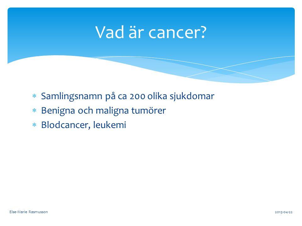  Samlingsnamn på ca 200 olika sjukdomar  Benigna och maligna tumörer  Blodcancer, leukemi Vad är cancer? Else-Marie Rasmusson2015-04-22