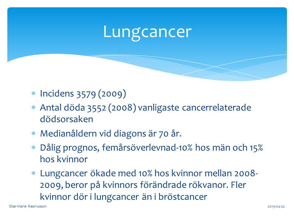  Incidens 3579 (2009)  Antal döda 3552 (2008) vanligaste cancerrelaterade dödsorsaken  Medianåldern vid diagons är 70 år.  Dålig prognos, femårsöv