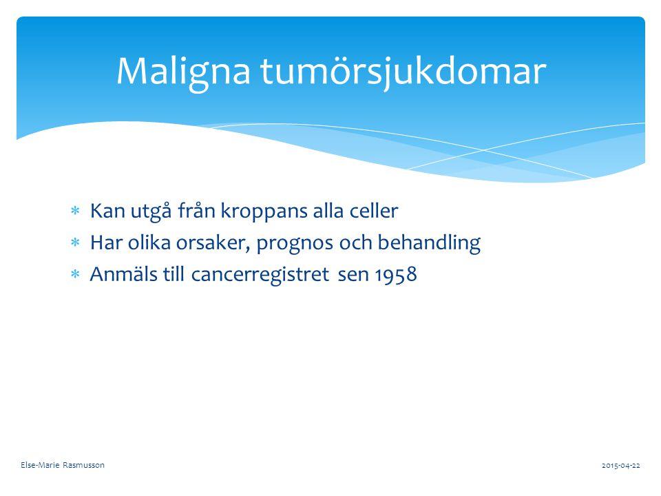  Etiologi- Rökning (80-90% beror på detta), passiv rökning, KOL, asbest  Primärprevention- rökstopp  Symtom-Hosta är det första symtomet hos upptill 75%, hemoptys (blodig upphostning), dyspné, thoraxsmärta  Behandling-Kirurgi men endast ca 20% kan opereras, cytostatika, strålbehandling, symtomatisk behandling Lungcancer Else-Marie Rasmusson2015-04-22