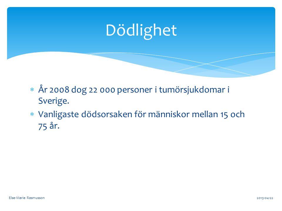  År 2008 dog 22 000 personer i tumörsjukdomar i Sverige.  Vanligaste dödsorsaken för människor mellan 15 och 75 år. Dödlighet Else-Marie Rasmusson20