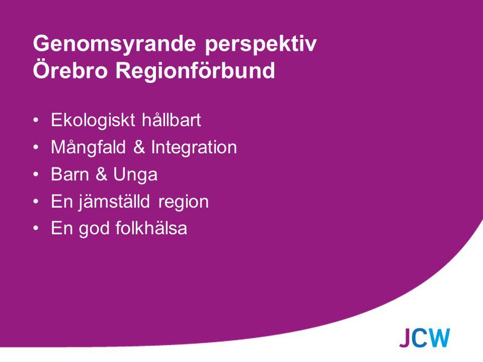 Genomsyrande perspektiv Örebro Regionförbund Ekologiskt hållbart Mångfald & Integration Barn & Unga En jämställd region En god folkhälsa