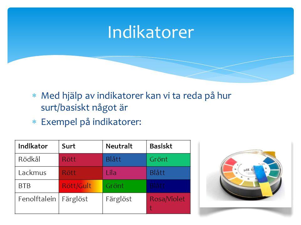 Med hjälp av indikatorer kan vi ta reda på hur surt/basiskt något är  Exempel på indikatorer: Indikatorer IndikatorSurtNeutraltBasiskt RödkålRöttBl