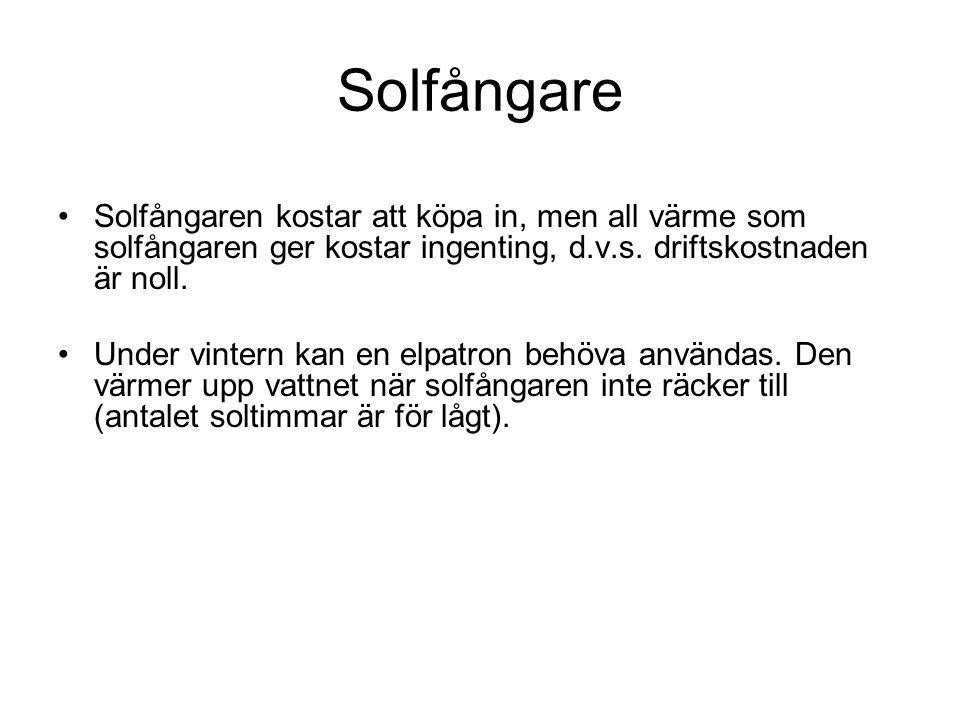 Solfångare Solfångaren kostar att köpa in, men all värme som solfångaren ger kostar ingenting, d.v.s.
