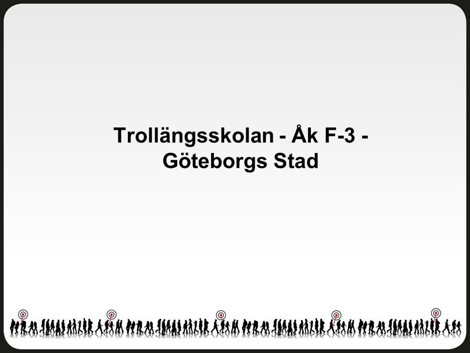 Fritidshem Trollängsskolan - Åk F-3 - Göteborgs Stad Antal svar: 91
