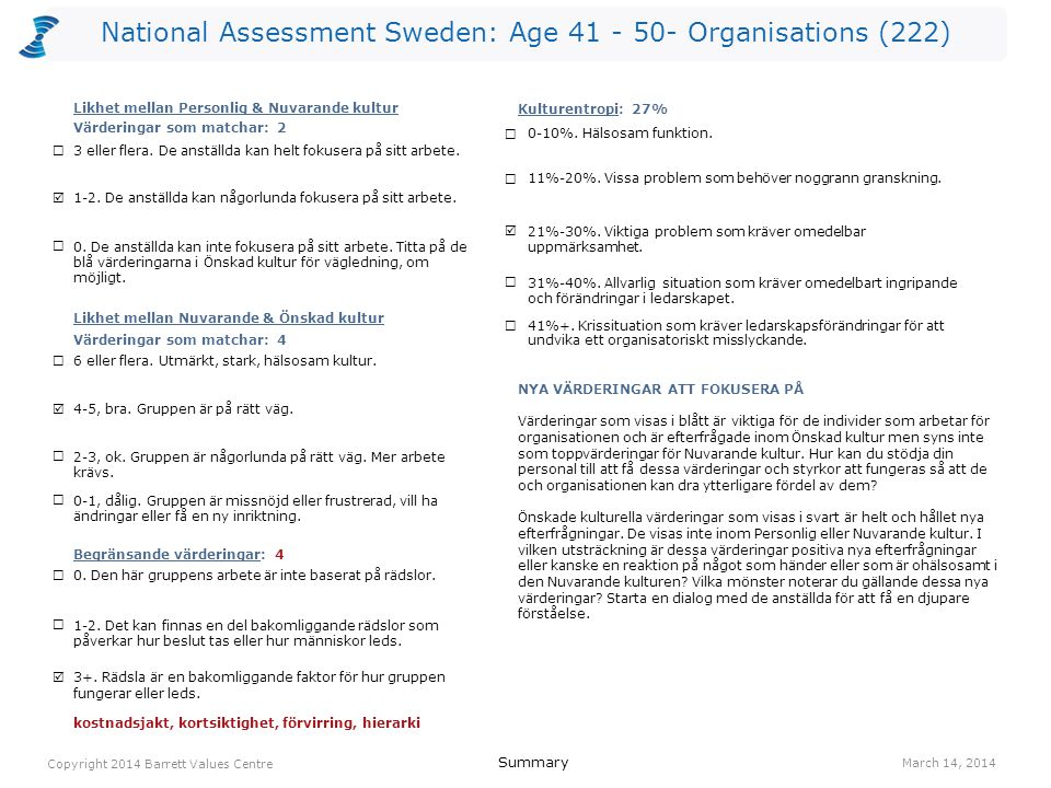 National Assessment Sweden: Age 41 - 50- Organisations (222) 3+.