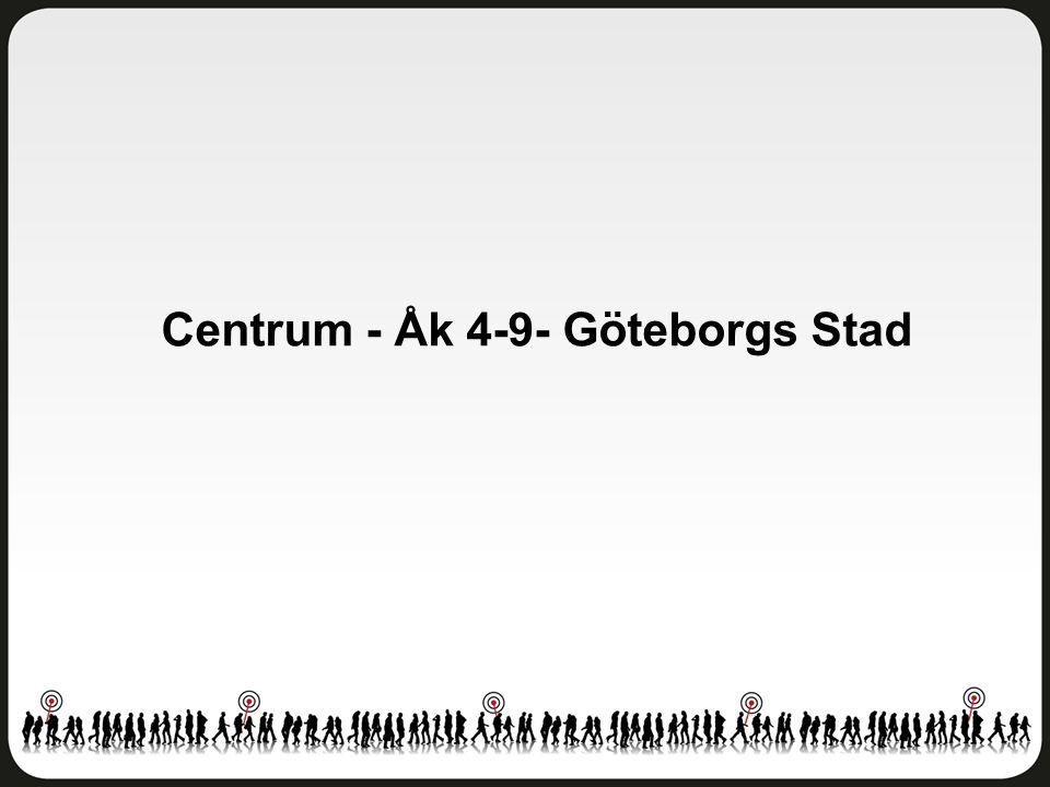 Helhetsintryck Centrum - Åk 4-9- Göteborgs Stad Antal svar: 138