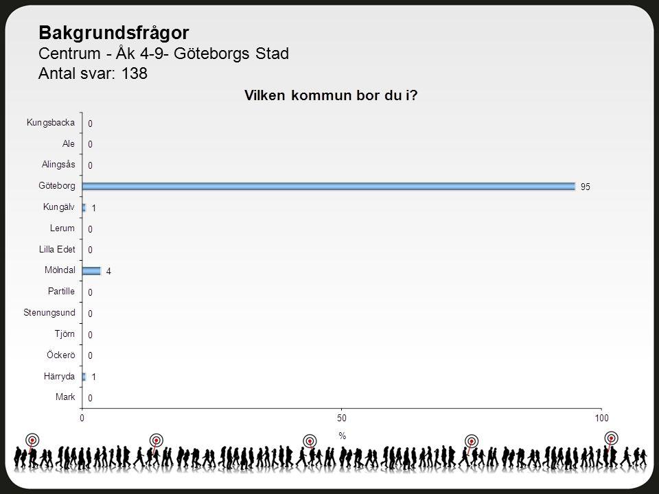 Bakgrundsfrågor Centrum - Åk 4-9- Göteborgs Stad Antal svar: 138