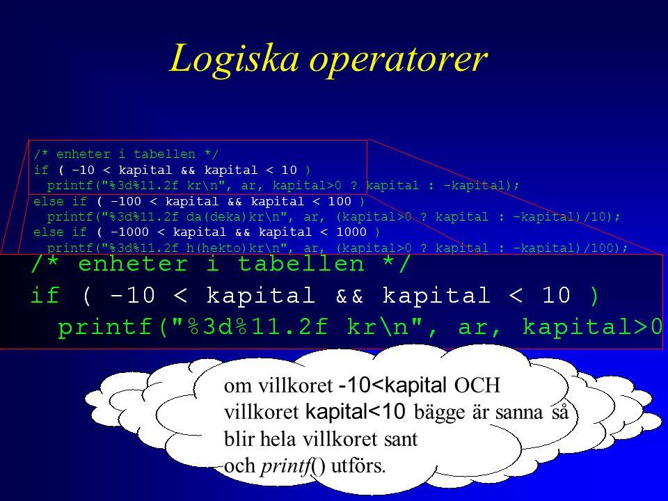 Logiska operatorer /* enheter i tabellen */ if ( -10 < kapital && kapital < 10 ) printf(