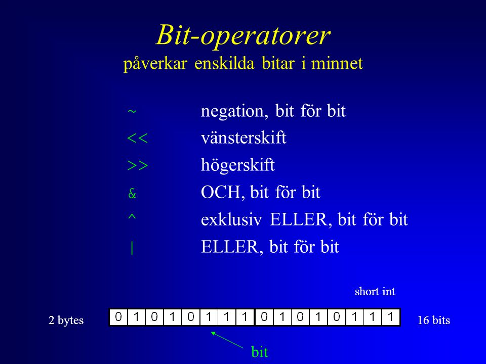Bit-operatorer påverkar enskilda bitar i minnet ~ negation, bit för bit << vänsterskift >> högerskift & OCH, bit för bit ^ exklusiv ELLER, bit för bit | ELLER, bit för bit 2 bytes16 bits bit short int