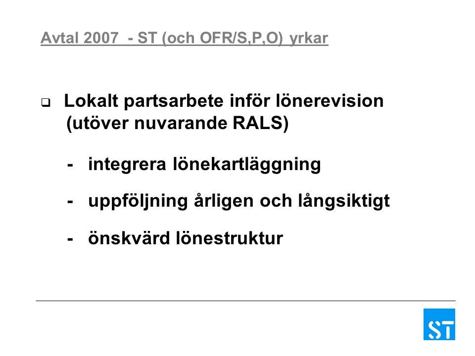 Avtal 2007 - ST (och OFR/S,P,O) yrkar  Lokalt partsarbete inför lönerevision (utöver nuvarande RALS) - integrera lönekartläggning - uppföljning årligen och långsiktigt - önskvärd lönestruktur