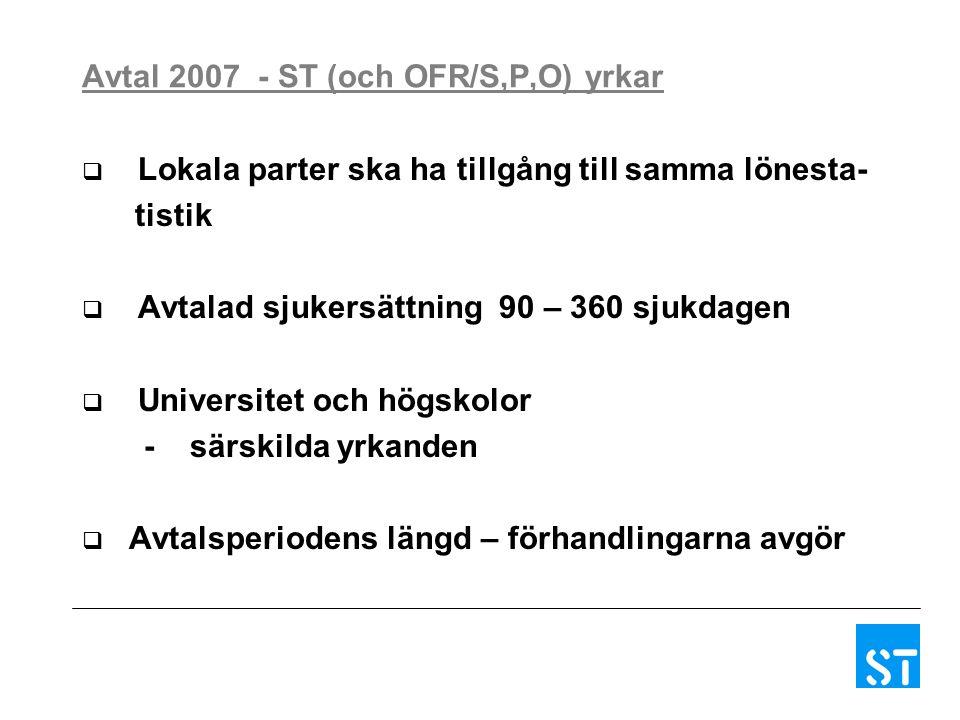 Avtal 2007 - ST (och OFR/S,P,O) yrkar  Lokala parter ska ha tillgång till samma lönesta- tistik  Avtalad sjukersättning 90 – 360 sjukdagen  Universitet och högskolor - särskilda yrkanden  Avtalsperiodens längd – förhandlingarna avgör