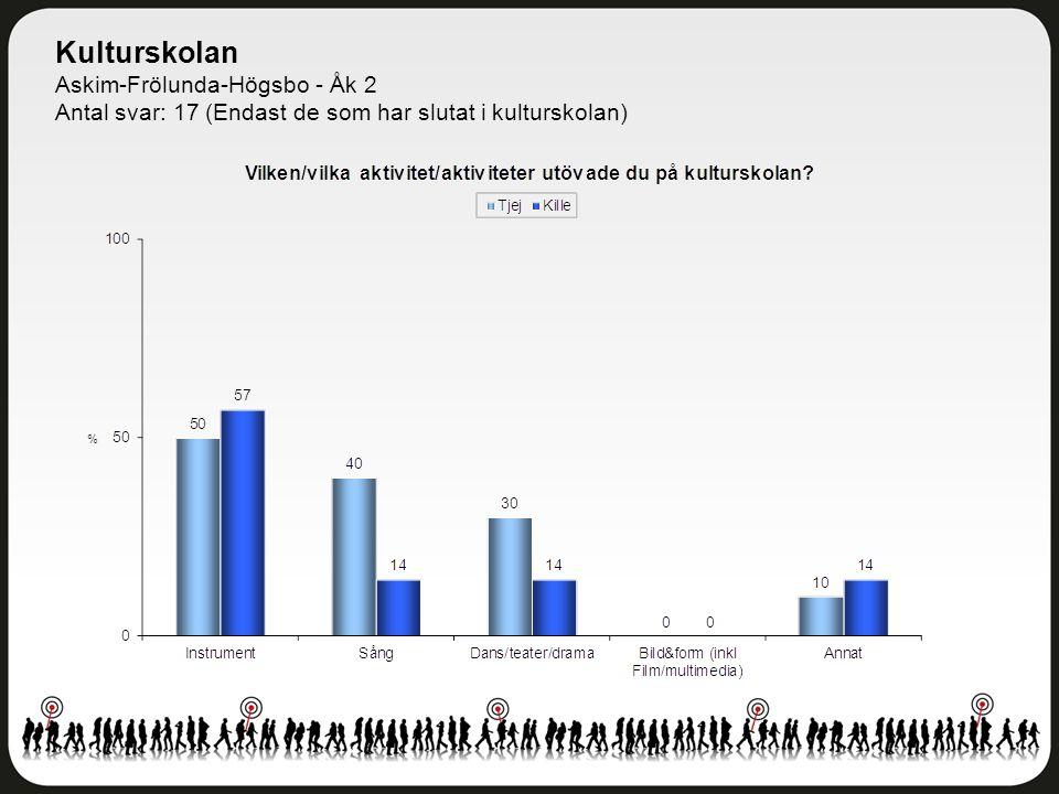Kulturskolan Askim-Frölunda-Högsbo - Åk 2 Antal svar: 17 (Endast de som har slutat i kulturskolan)
