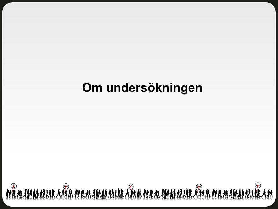 Övriga frågor Östra Göteborg - Åk 2 Antal svar: 225 av 413 elever Svarsfrekvens: 54 procent