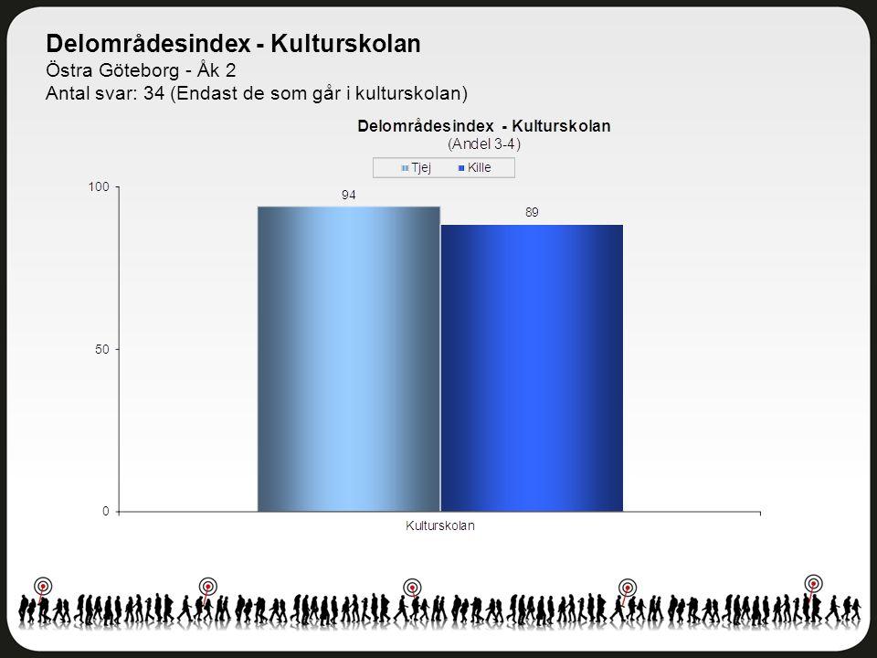 Delområdesindex - Kulturskolan Östra Göteborg - Åk 2 Antal svar: 34 (Endast de som går i kulturskolan)