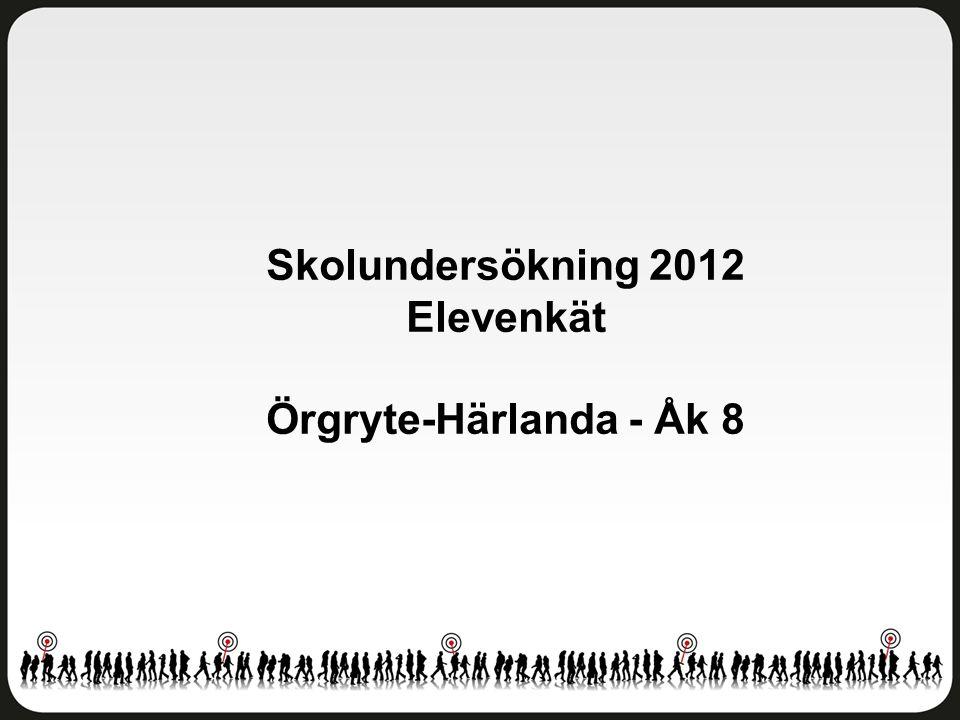 Delområdesindex - Skolmaten Örgryte-Härlanda - Åk 8 Antal svar: 196 av 284 elever Svarsfrekvens: 69 procent