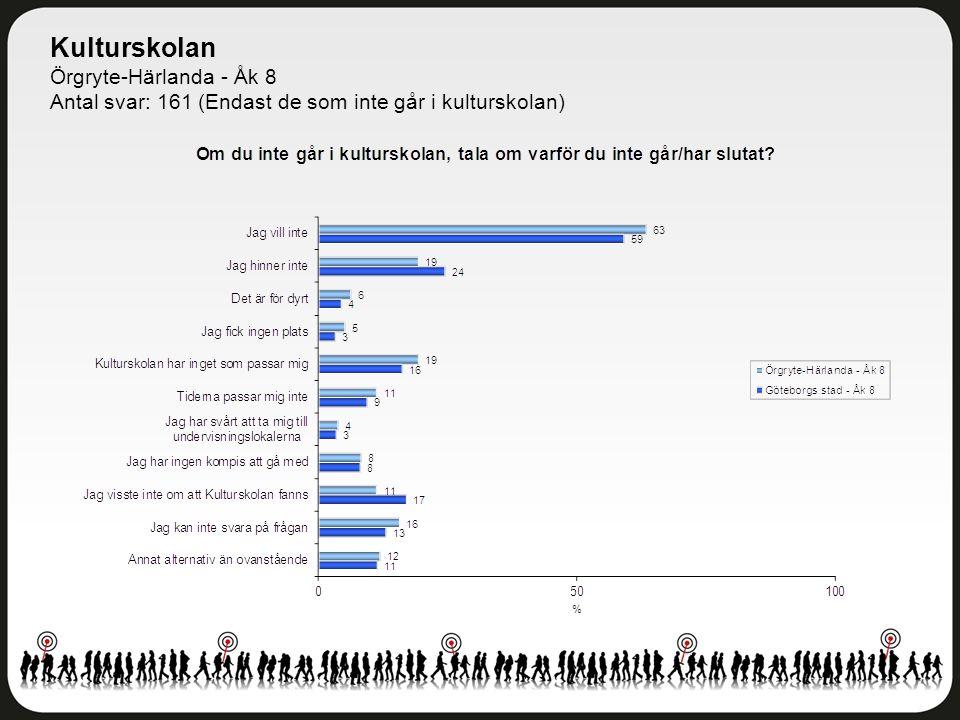 Kulturskolan Örgryte-Härlanda - Åk 8 Antal svar: 161 (Endast de som inte går i kulturskolan)