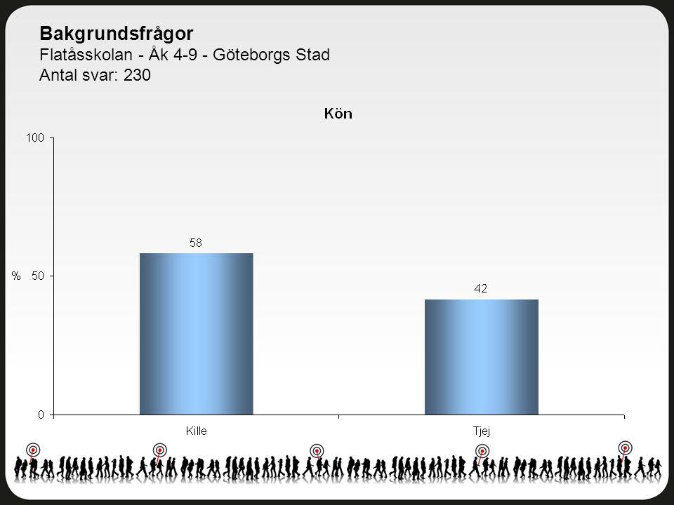 Bakgrundsfrågor Flatåsskolan - Åk 4-9 - Göteborgs Stad Antal svar: 230