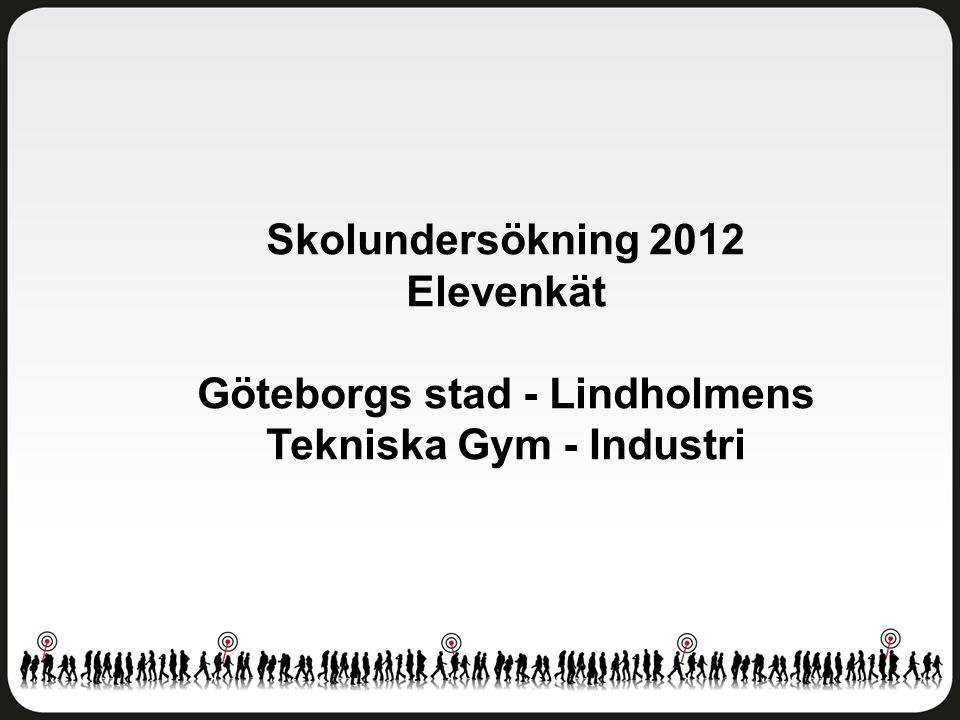 Skolundersökning 2012 Elevenkät Göteborgs stad - Lindholmens Tekniska Gym - Industri