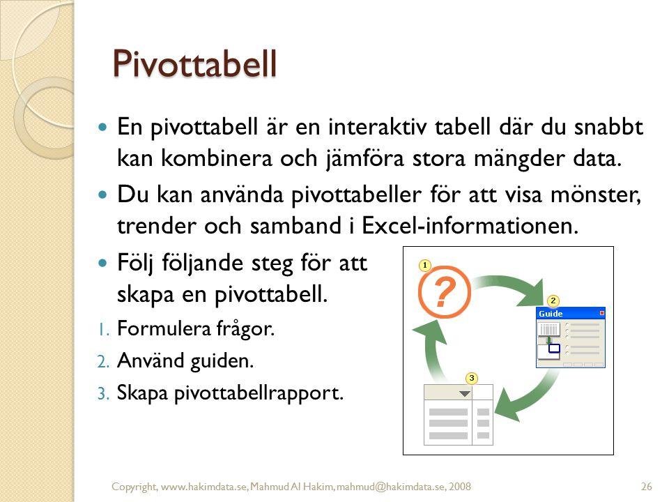 Copyright, www.hakimdata.se, Mahmud Al Hakim, mahmud@hakimdata.se, 200826 Pivottabell En pivottabell är en interaktiv tabell där du snabbt kan kombinera och jämföra stora mängder data.
