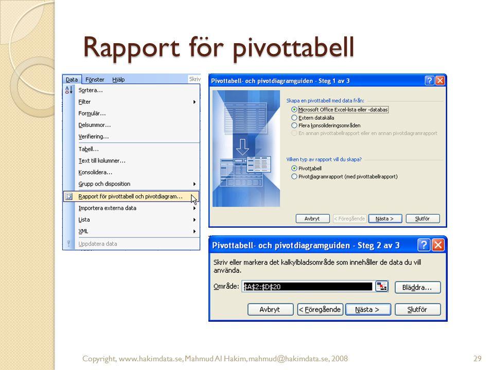 Copyright, www.hakimdata.se, Mahmud Al Hakim, mahmud@hakimdata.se, 200829 Rapport för pivottabell Copyright, www.hakimdata.se, Mahmud Al Hakim, mahmud@hakimdata.se, 200829