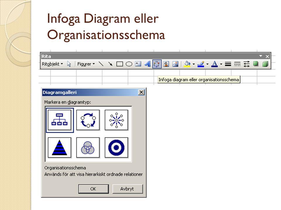 Infoga Diagram eller Organisationsschema