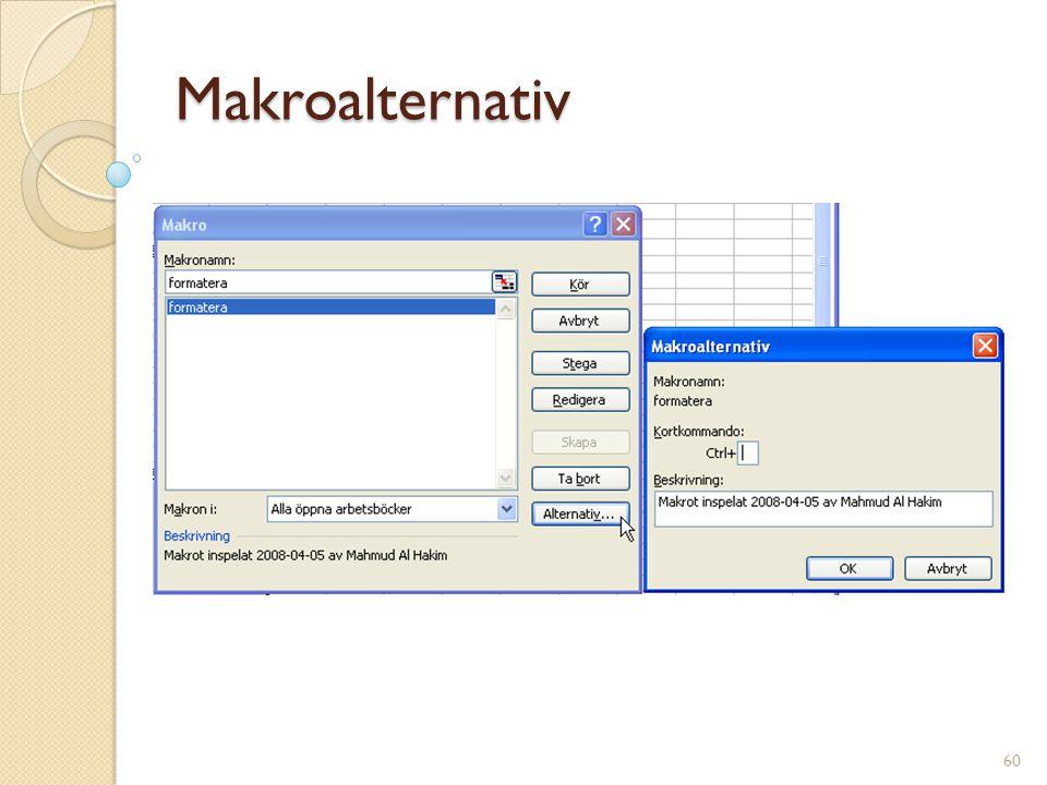 Makroalternativ 60