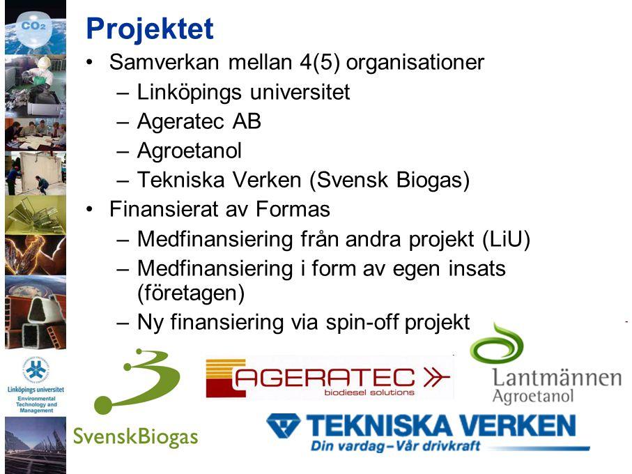 Projektet Samverkan mellan 4(5) organisationer –Linköpings universitet –Ageratec AB –Agroetanol –Tekniska Verken (Svensk Biogas) Finansierat av Formas –Medfinansiering från andra projekt (LiU) –Medfinansiering i form av egen insats (företagen) –Ny finansiering via spin-off projekt