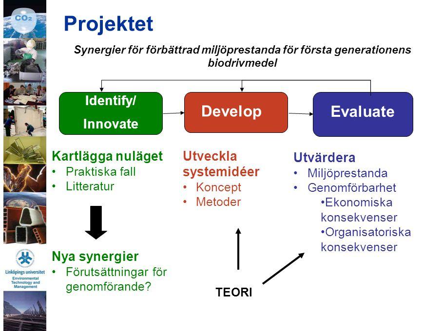 Projektet Identify/ Innovate Develop Evaluate Kartlägga nuläget Praktiska fall Litteratur Utvecklasystemidéer Koncept Metoder Utvärdera Miljöprestanda Genomförbarhet Ekonomiska konsekvenser Organisatoriska konsekvenser TEORI Synergier för förbättrad miljöprestanda för första generationens biodrivmedel Nya synergier Förutsättningar förgenomförande